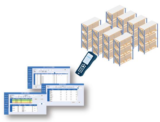情報システム